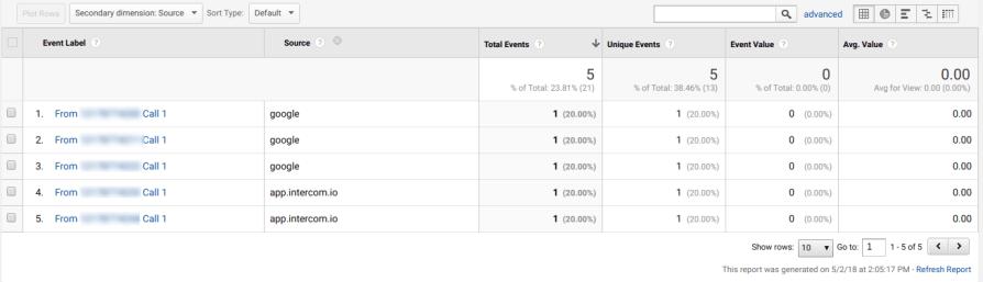 Track source of call on Google Analytics
