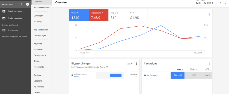 View Google AdWords (Beta) data in CallRoot