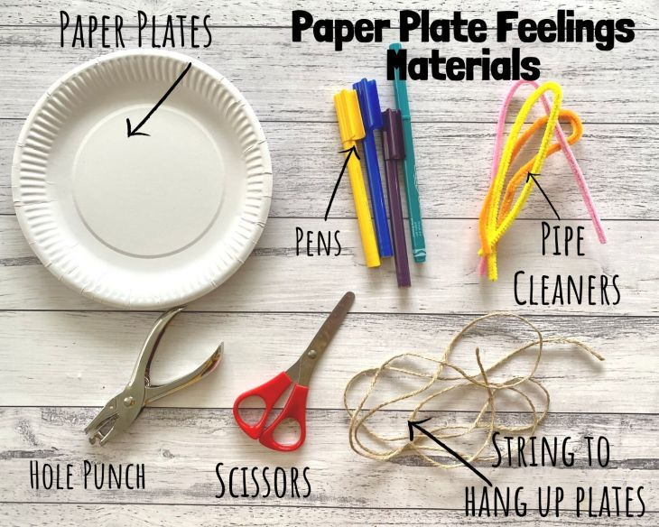Easy Paper Plate Feelings Activity for Kids - Matrials