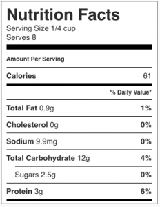 Image shows nutrition label for low fat (using avocado) mushroom pate, as described in this recipe on CALMERme.com
