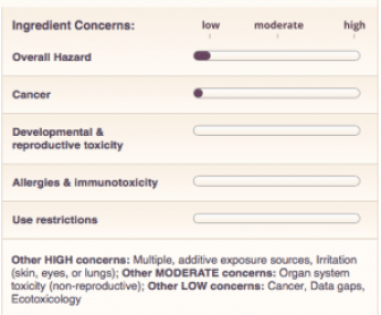 This screen shot shows a rating of hazards associated with a particular hand cream item rated by the ewg.org, as described in this post on CALMERme.com