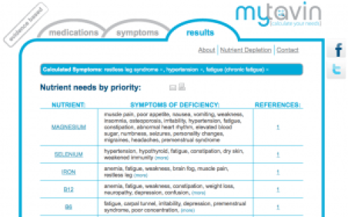 This screen shot shows the results page after searching for symptoms on the mytavin.com website, as described in this post on CALMERme.com