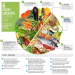 Image of Food4Health plate from ANH from CALMERme blog post