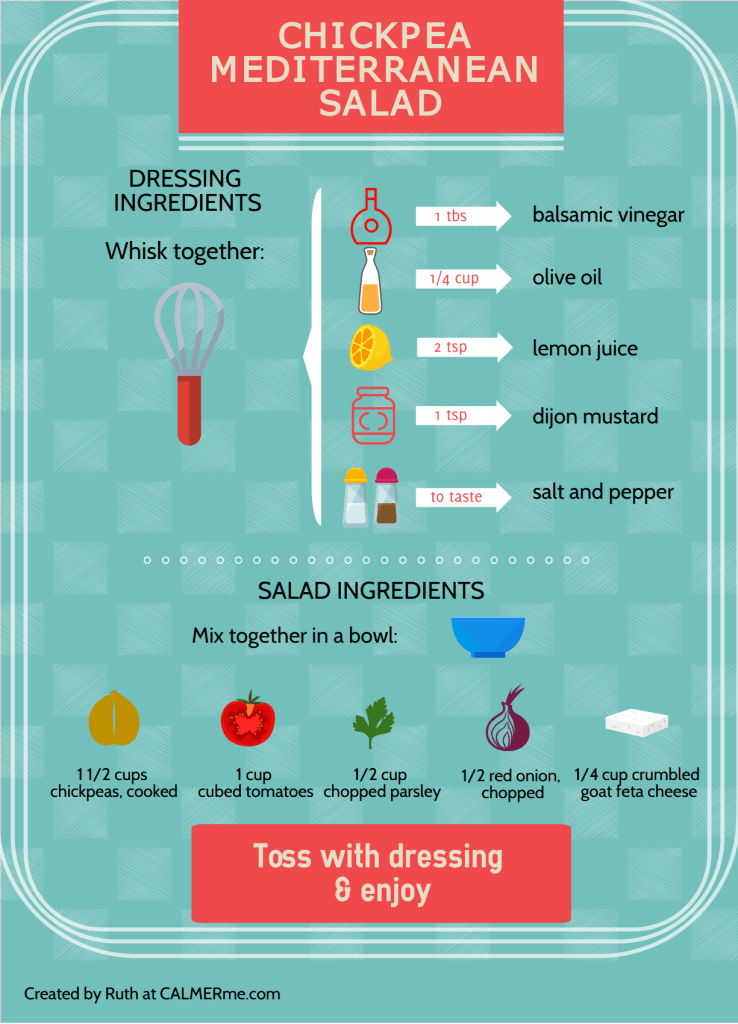 Infographic of chickpea mediterranean salad recipe from CALMERme.com