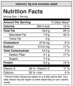 Nutritional content of haloumi, fig, avocado salad from CALMERme.com