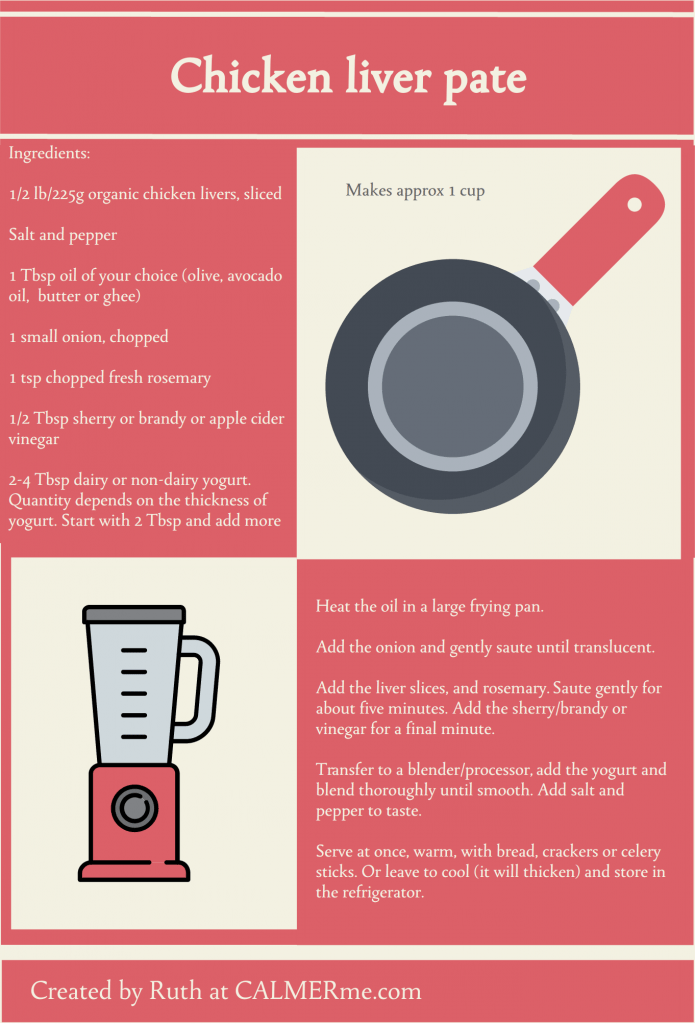 Infographic for chicken liver pate recipe for B vitamins and Vitamin A from CALMERme.com