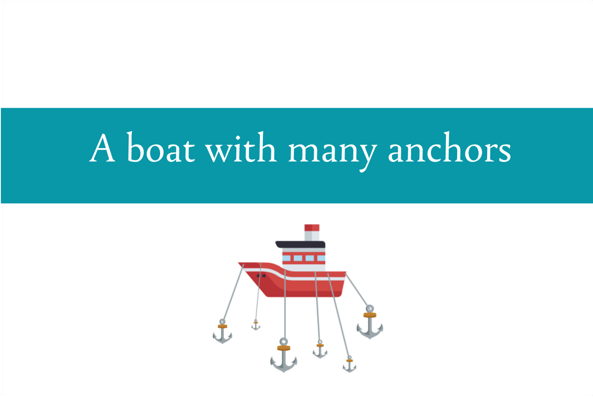 Blogheader for a boat with many anchors as an analogy for health restoration from CALMERme.com