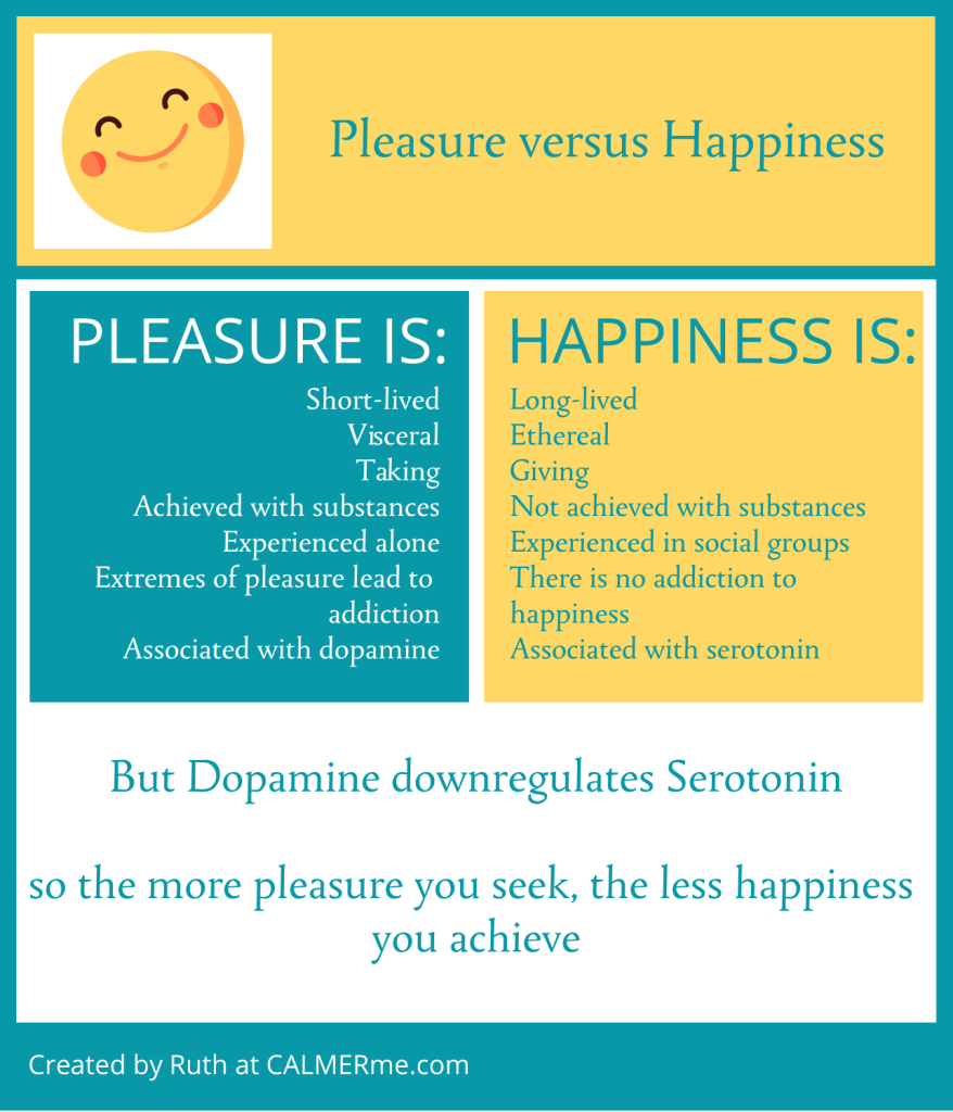 Infographic showing the differences between pleasure versus happiness from CALMERme.com
