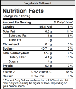 Nutritional facts for vegetable flatbread recipe from CALMERme.com