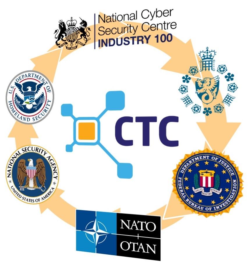 CTC Sources