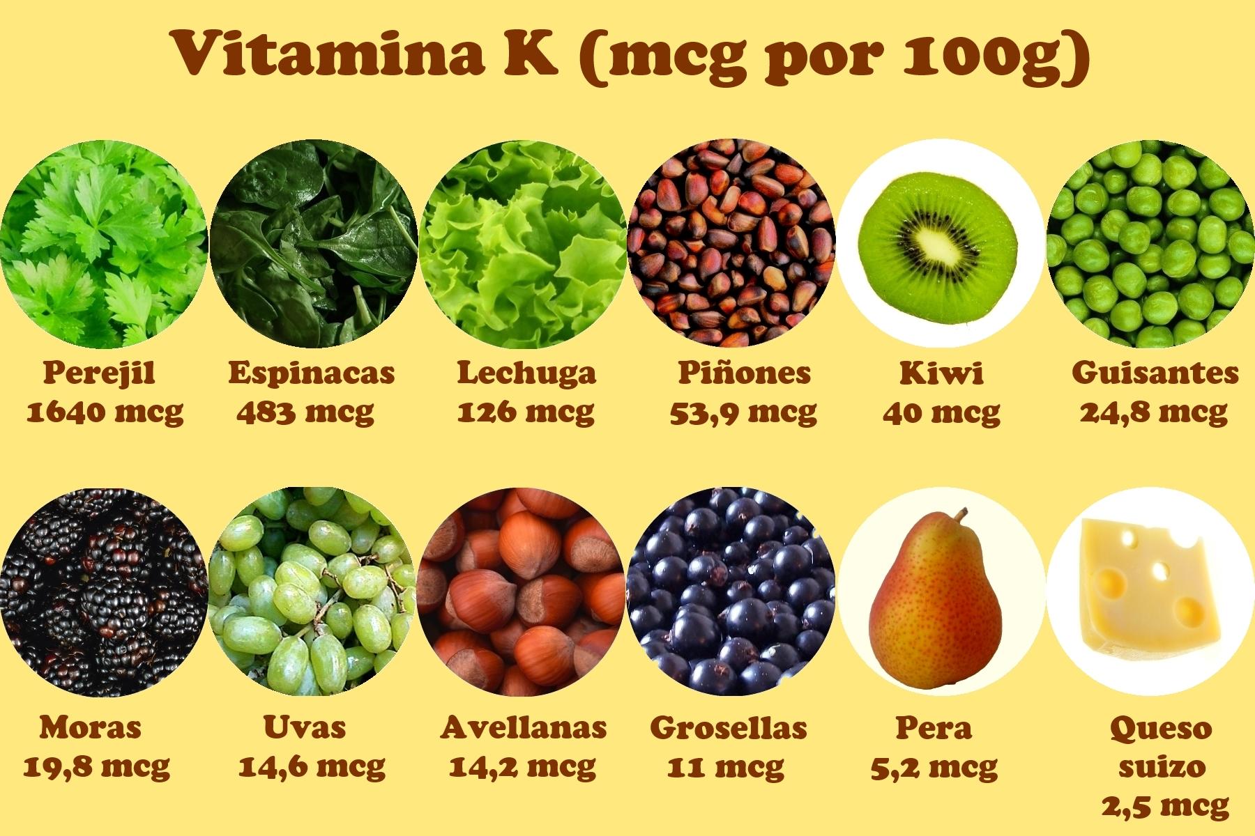 Vitamina k necesaria para el cuerpo pero tambi n un peligro - Alimentos con muchas vitaminas ...