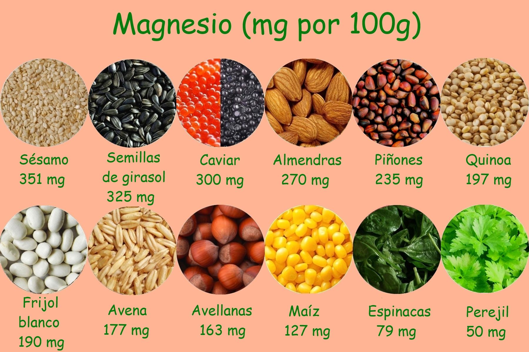 Cloruro de magnesio: propiedades, beneficios y contraindicaciones