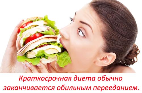 диеты форум худеющих хорошем качестве