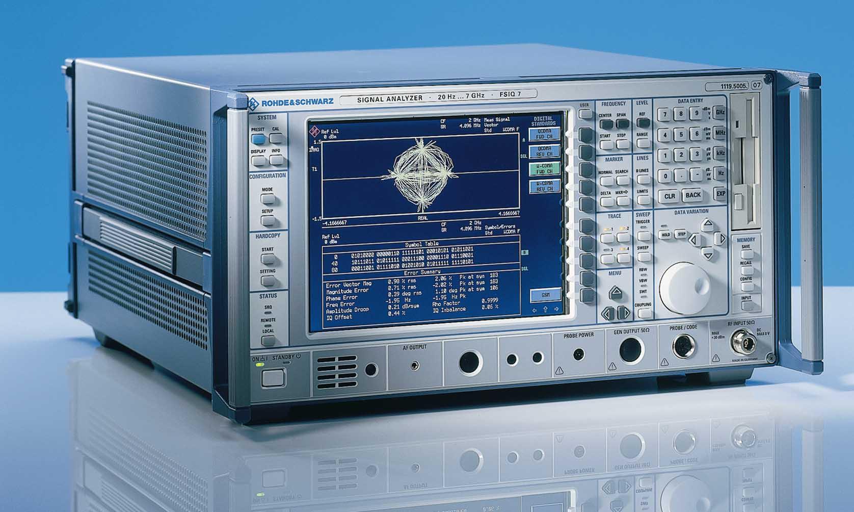 Rohde & Schwarz FSIQ Spectrum Analyzer