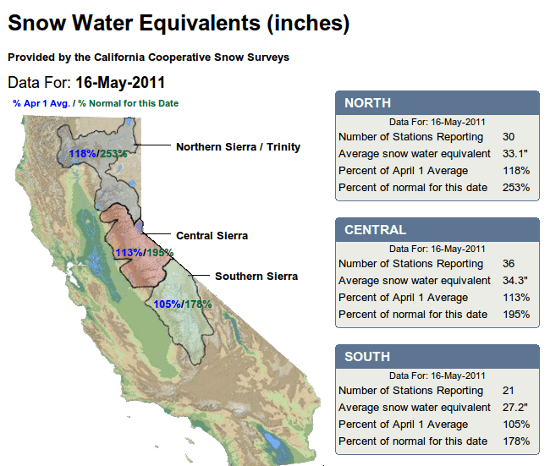 California snowpack map