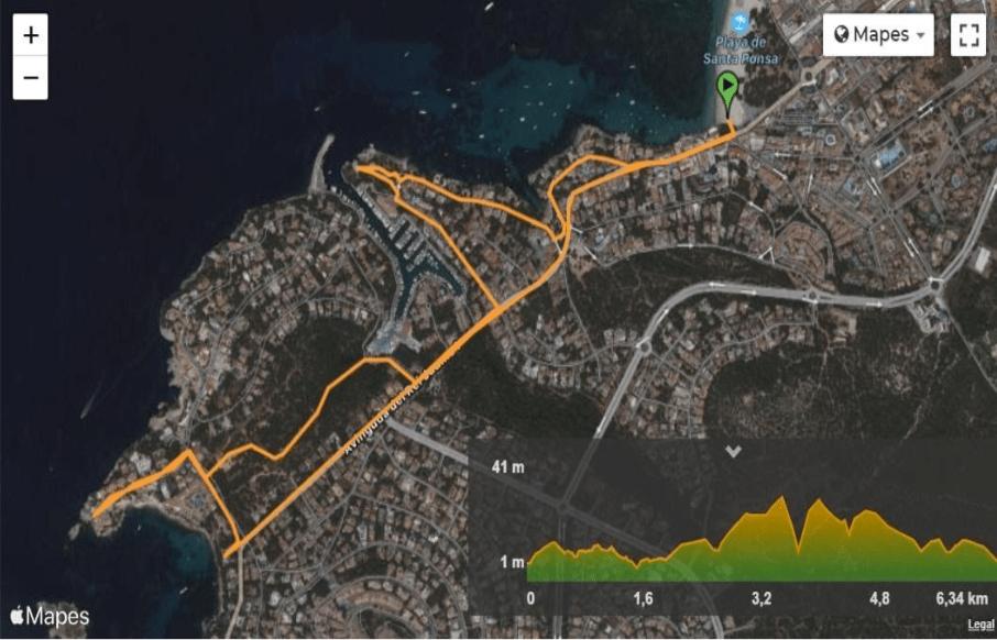 Ruta Nordic Walking Santa Ponsa 2021