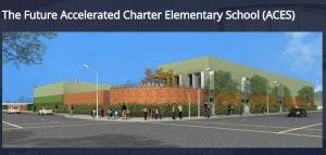 charter school future