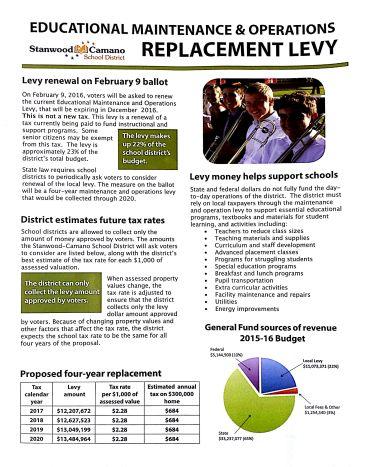school ballot measure flyer_1