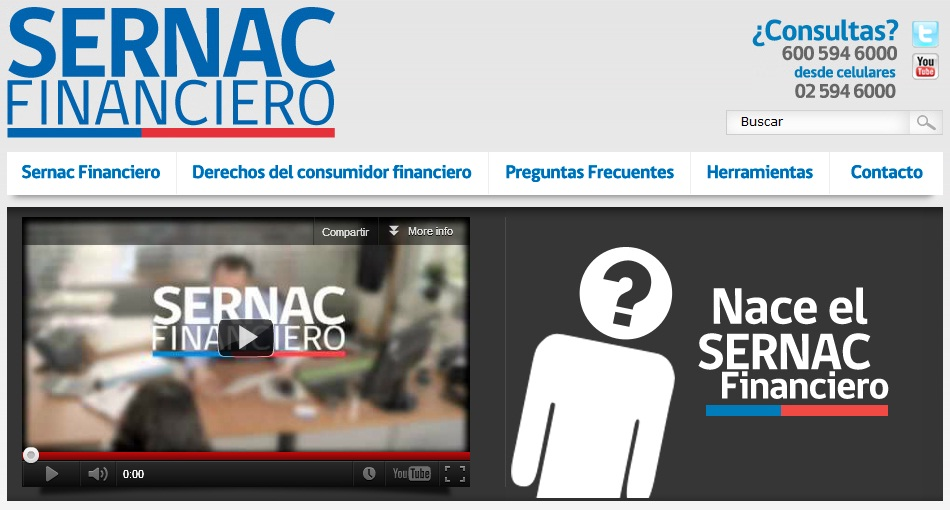 SERNAC FINANCIERO