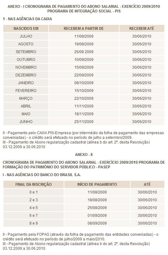 Tabela PIS Pagto 2009
