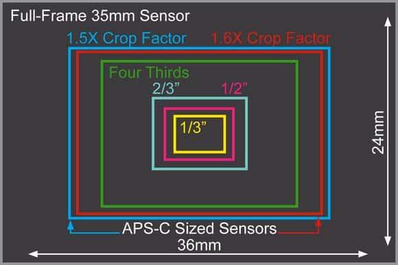 tipos sensores