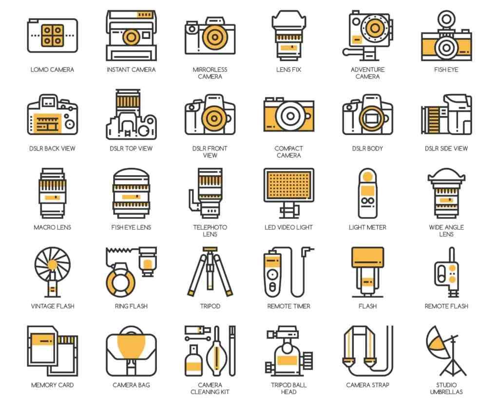 Tipos de cámaras y accesorios de fotografía