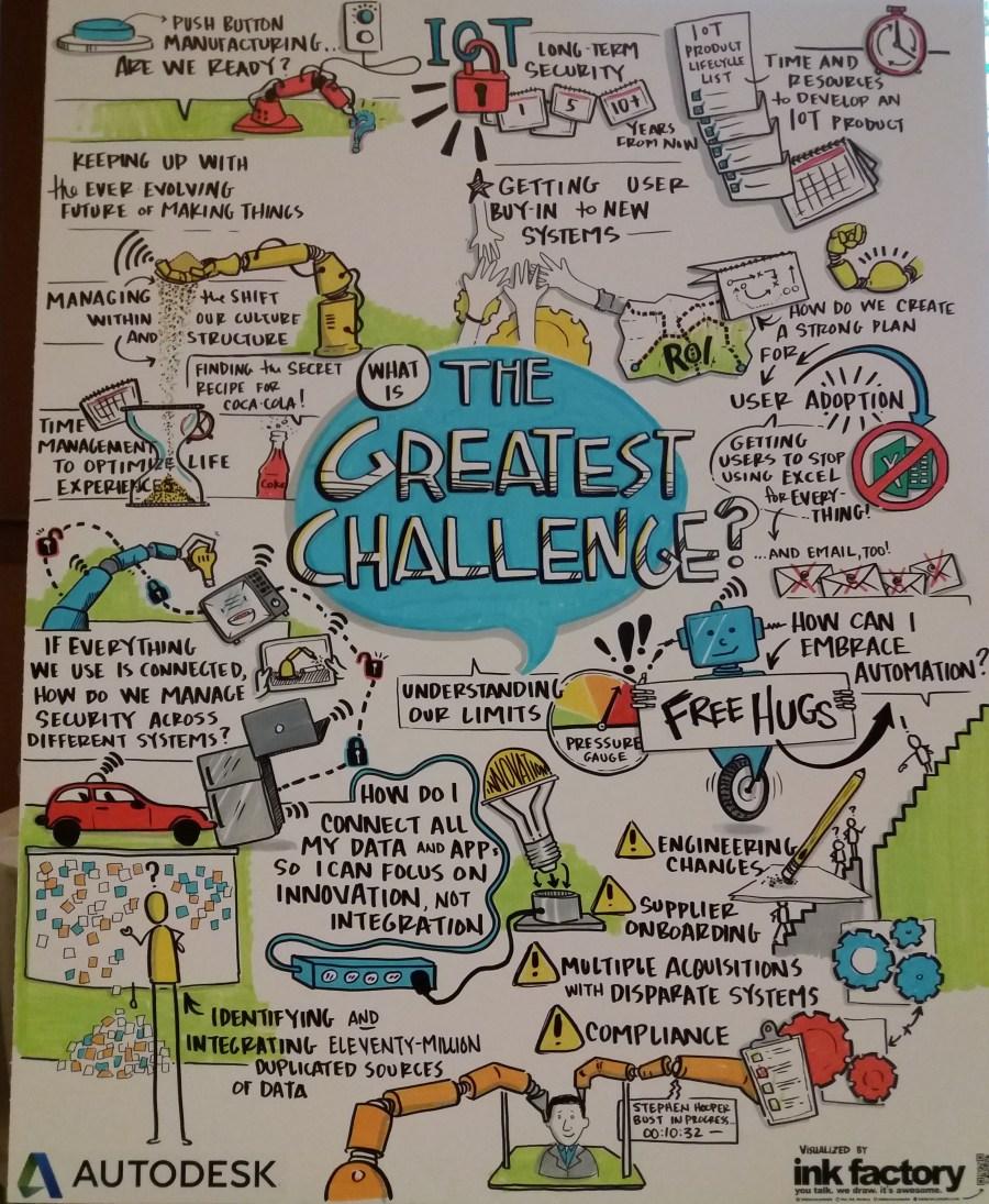 20170922_Biggest_Challenge