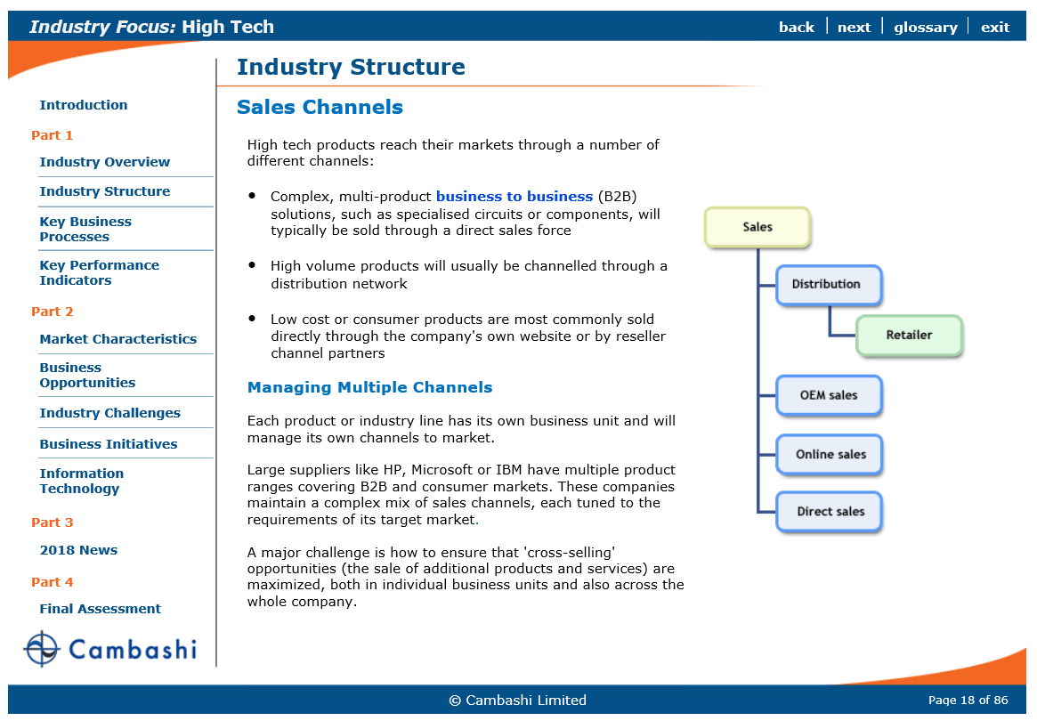 Screenshot from High Tech industry vertical training course, detailing industry structure