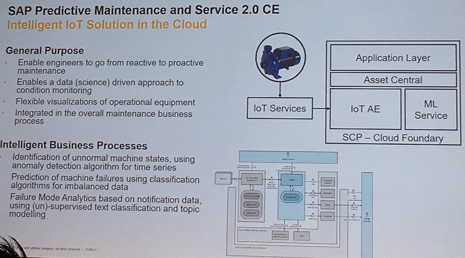 SAP Predictive Maintenance IoT solution