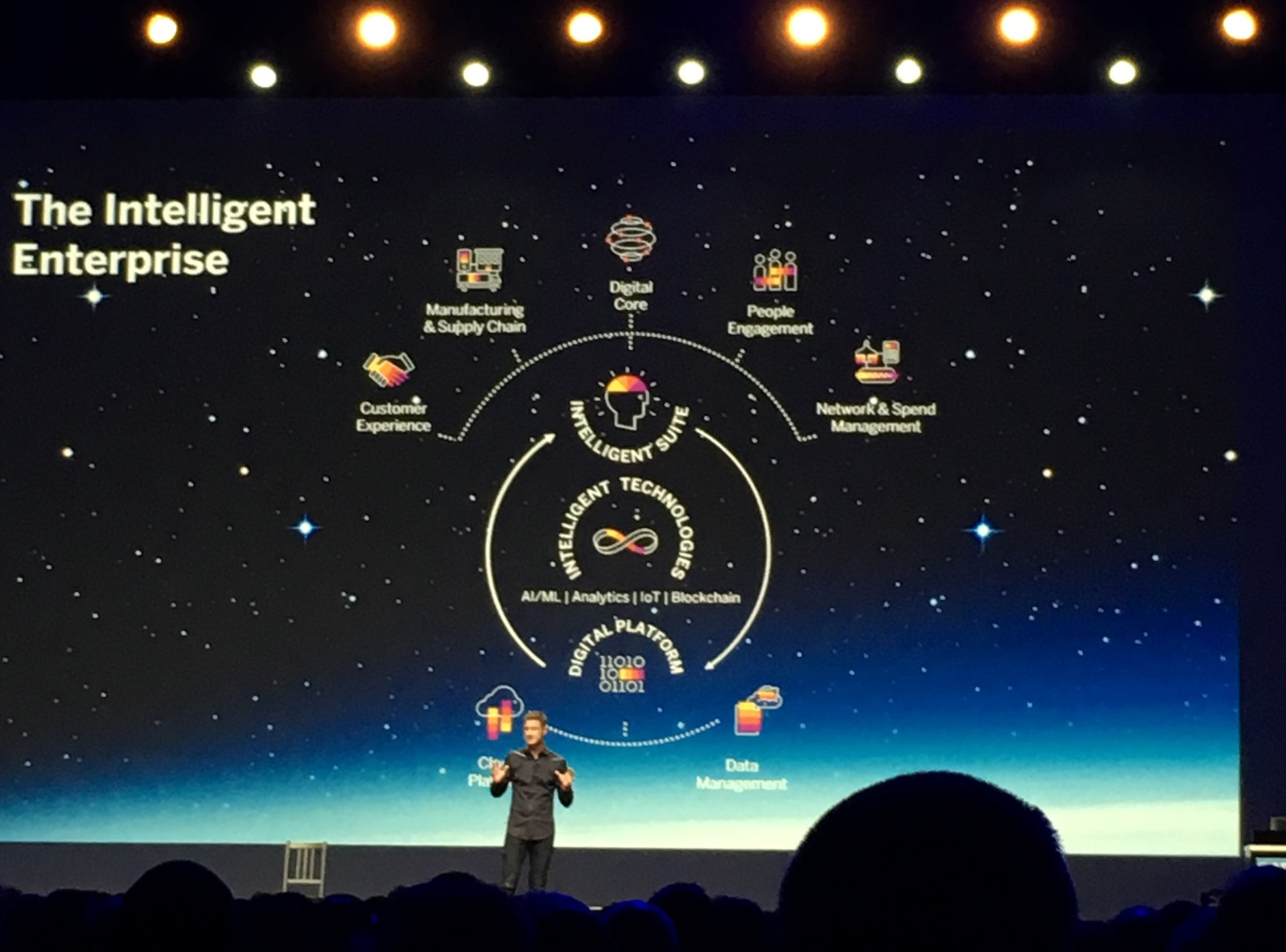Bjorn Goerke presents the Intelligent Enterprise