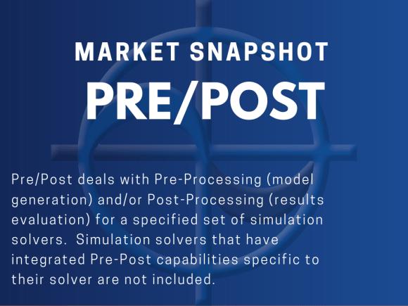 CAE Market Snapshot Pre/Post
