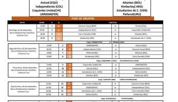 Definida a tabela de jogos da Libertadores de Futsal Feminino em BC 1