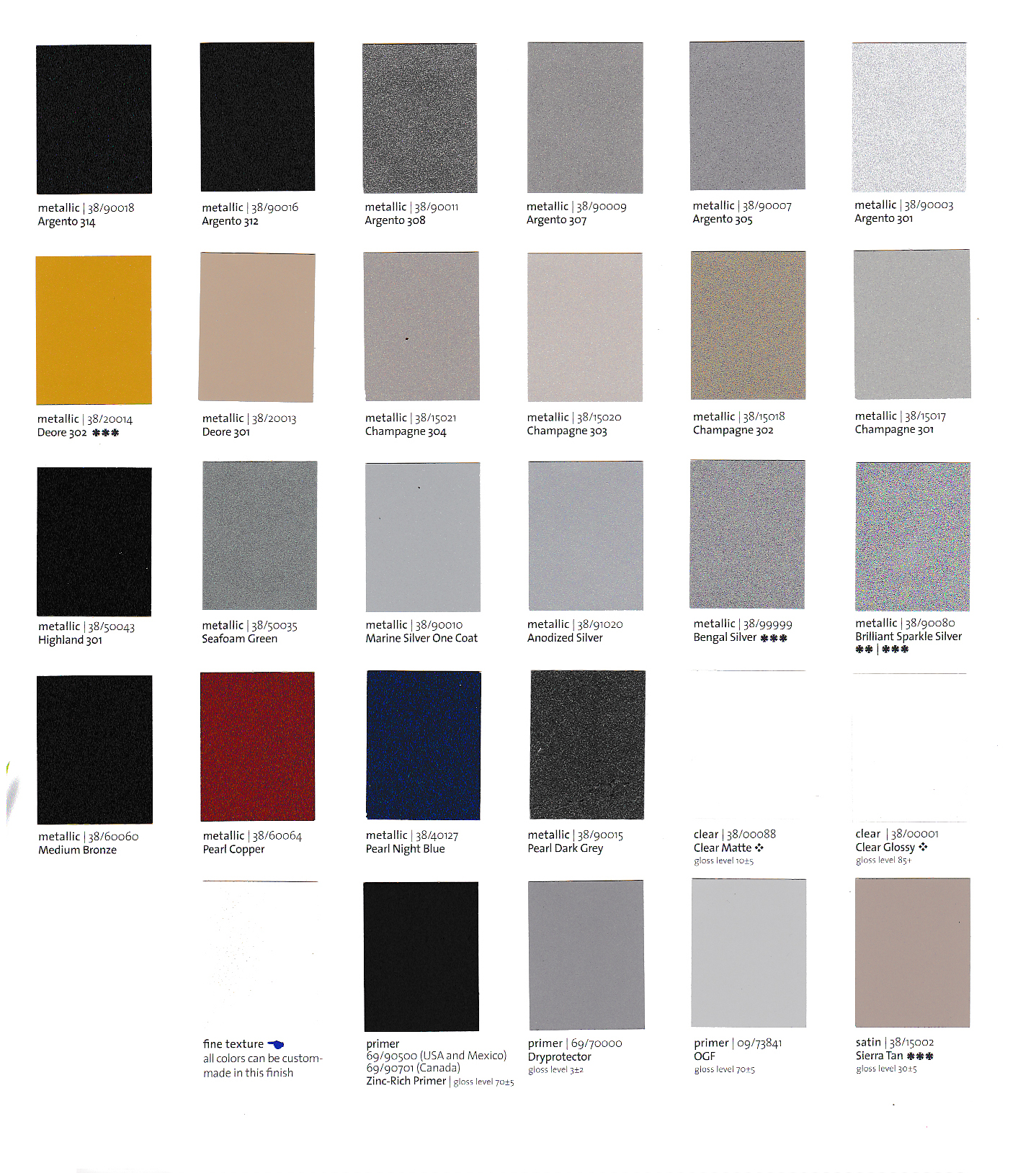Powder Coating Color Guide Free Wiring Diagram For You