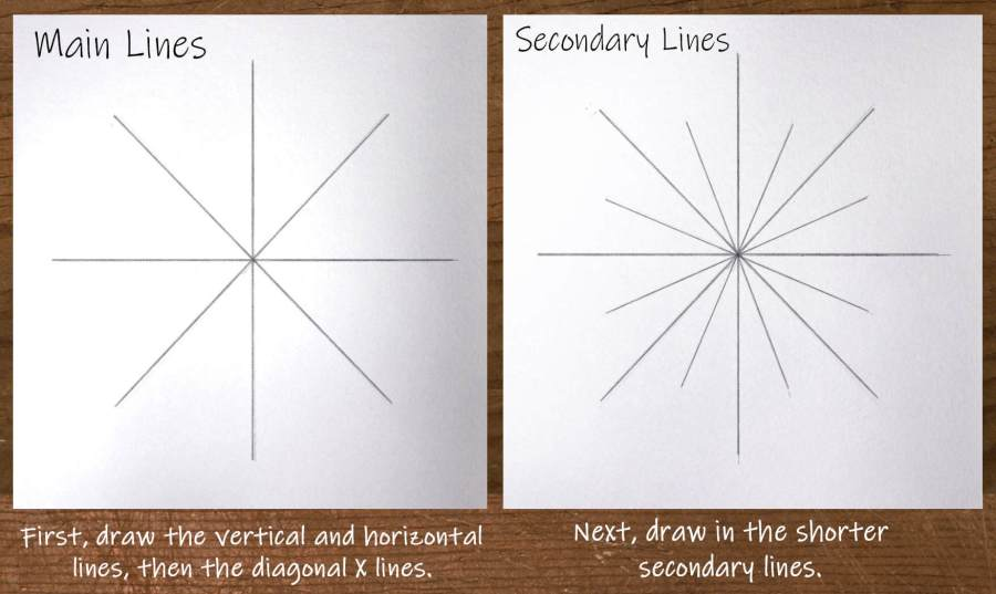 drawing your main and secondary lines to form the star for your color wheel.