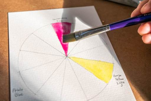painting primary watercolors in a color wheel