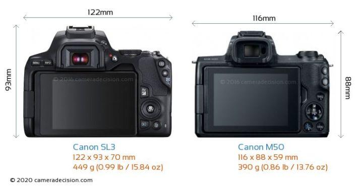 Canon SL3 vs Canon M50 Camera Size Comparison - Back View