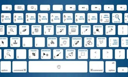 Free Photoshop keyboard shortcut cheat sheet