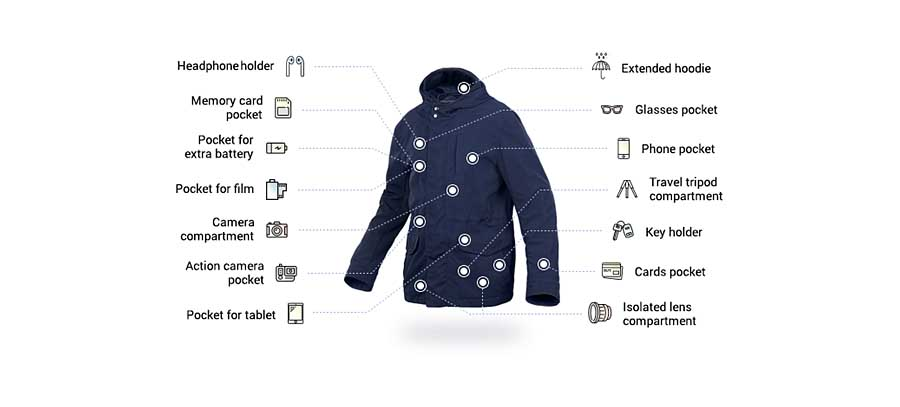 Pixentu photo jacket has pockets for all of your gear