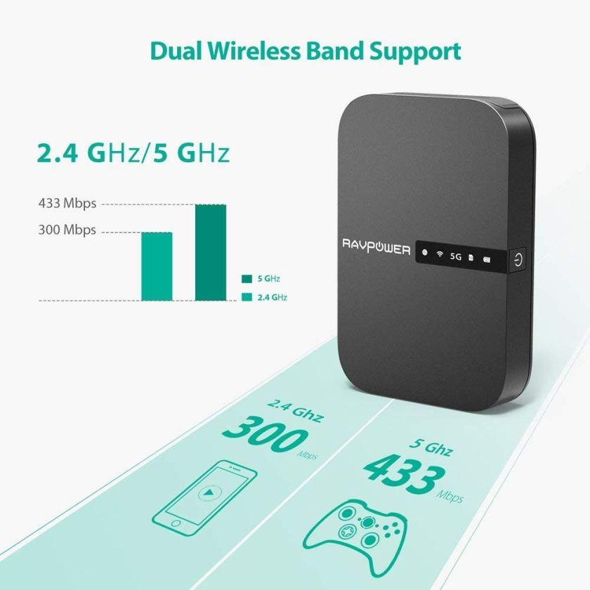 RAVPOWER FileHub RP-WD009 พร้อม Wireless Router ในตัว (5)