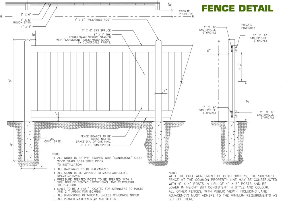 Fencing Requirements Cameron Heights Home Owners Association