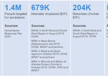 Cameroon: North-West and South-West - Situation Report No. 20, As of 30 June 2020 (OCHA)