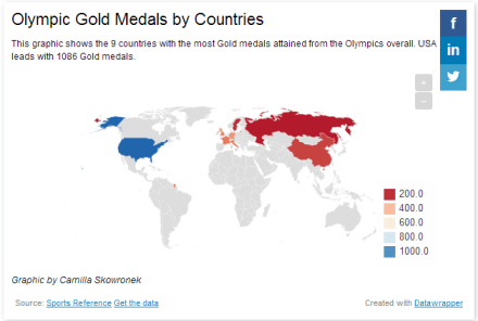 gold-medal-graphic