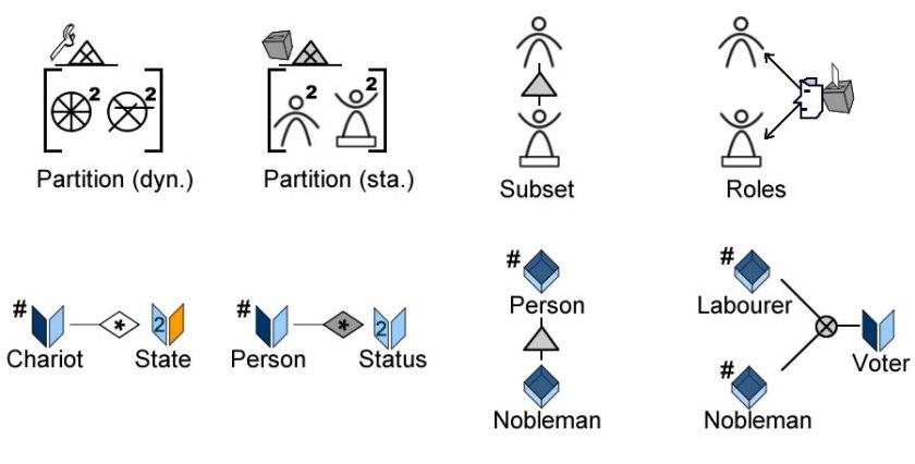 Citizenships