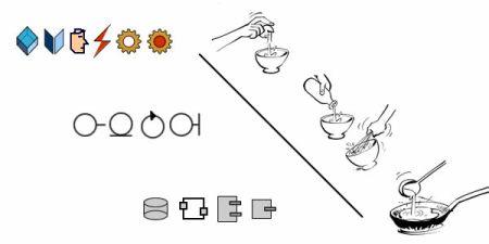 Software Development vs Cooking