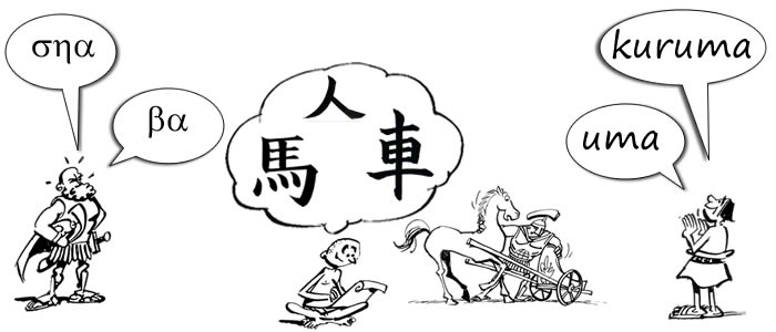kanji_rekap