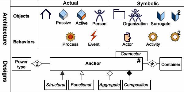 BPEA_ArchiDesign