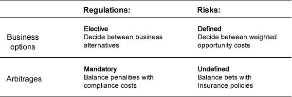 Regulations_DMTab