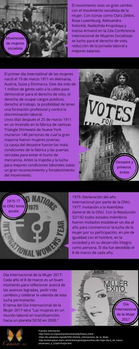Dia internacional de la mujer (2)