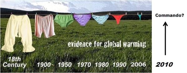 Globalwarmingevidence