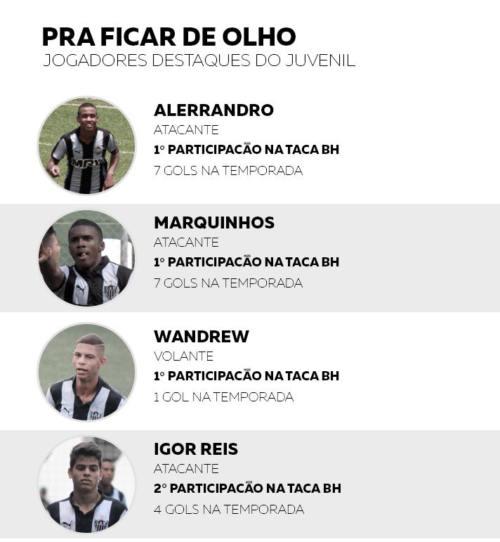 destaques-juvenil-taça-bh-2016